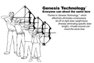 The Original Genesis Bow featuring Genesis Technology.