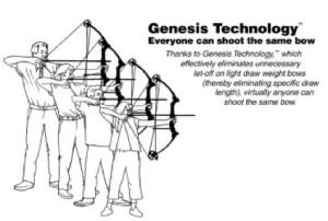 The Original Genesis Bow featuring Genesis Technology.